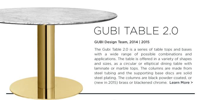 All New Gubi Suite News