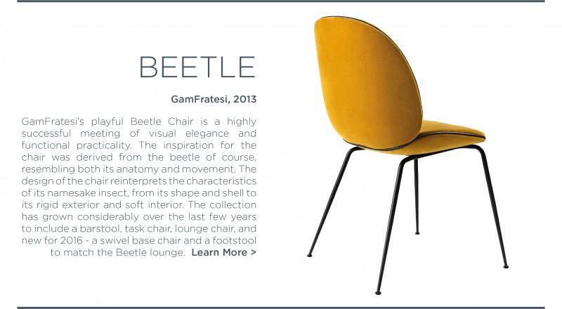 ... Beetle Dining Chair GamFratesi GUBI Saffron Yellow Black Modern Danish  Furniture Suiteny ...